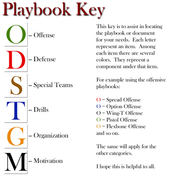 Playbook Exchange